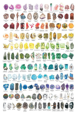 Natural Mineral and Crystal Art Print by Tigglings on Etsy