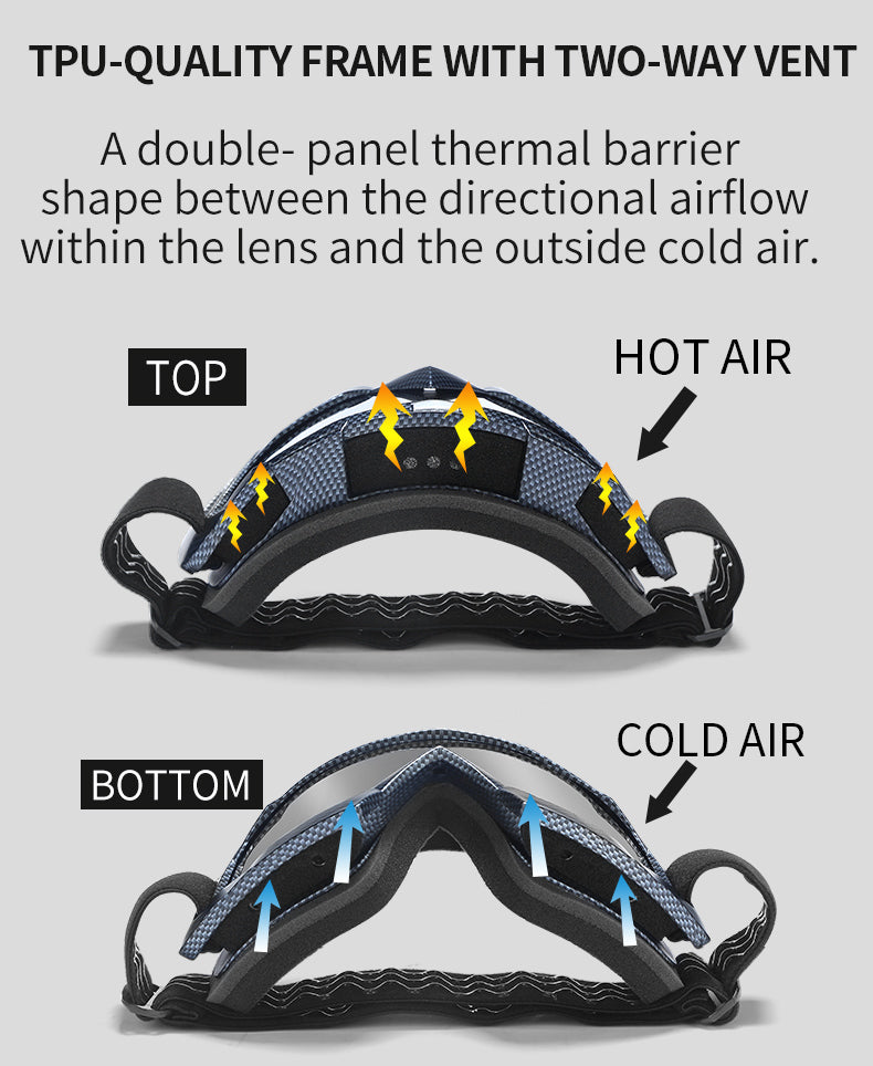 INBIKE Anti Fog Goggles & Face Mask