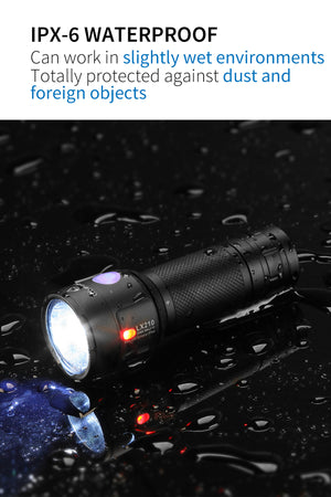 Mini 1000 Lumens Flashlight