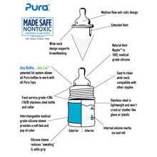 Afbeelding in Gallery-weergave laden, Pura Infant Bottle 150ml Infographic