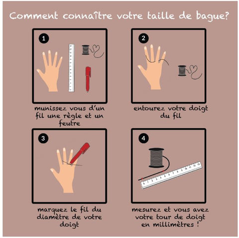 guide taille bague