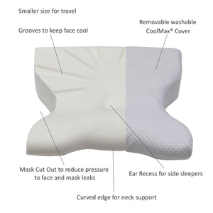 Travel CPAP Pillow (mask) - Putnams - 4