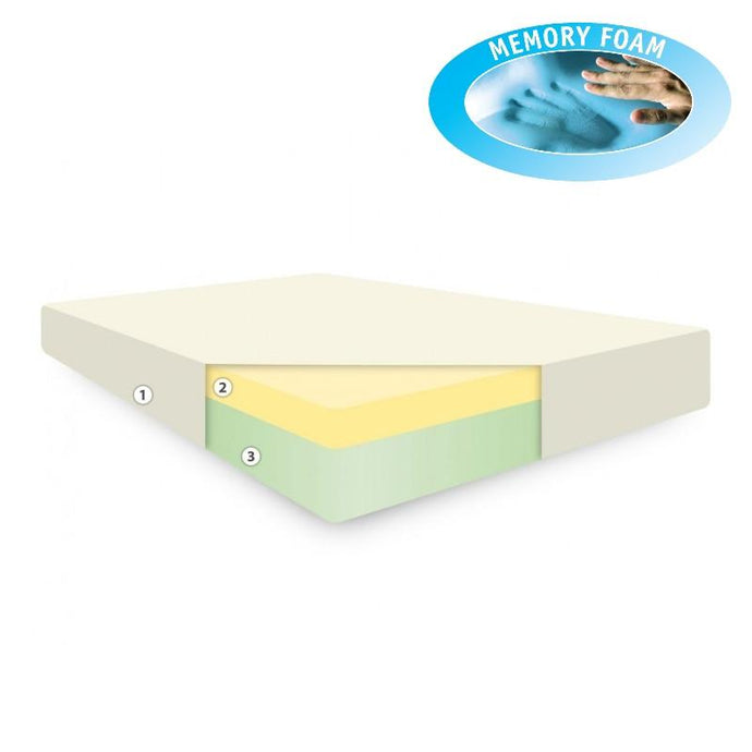 Memory Foam Mattress With Coolmax Cover - Putnams - 1