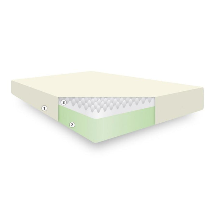 Ripple Orthopaedic Mattress - Putnams - 1