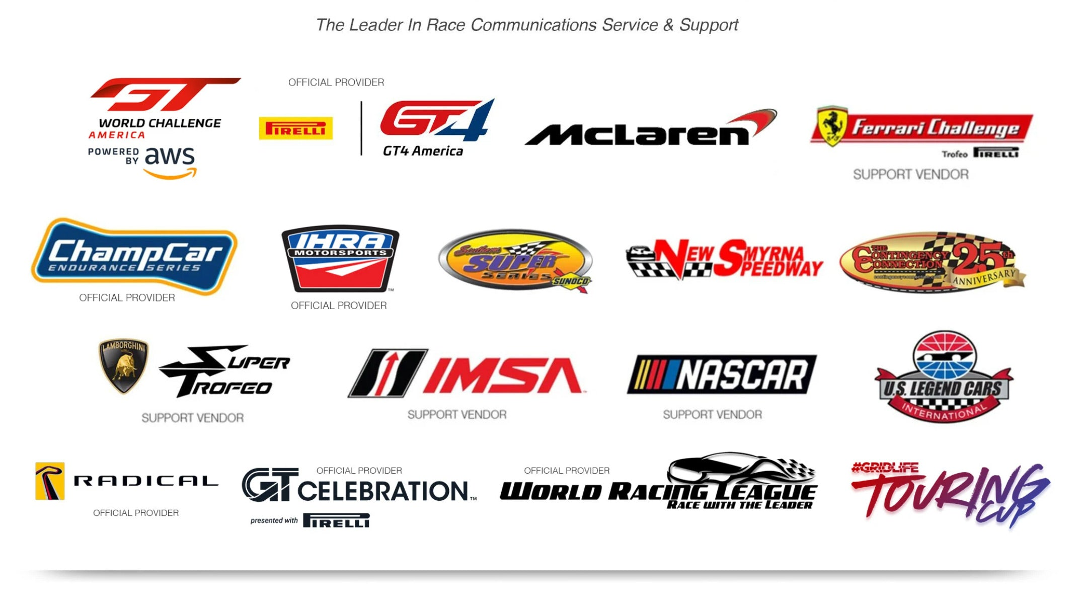 2021 Racing Radios Support Events | The Leader In Race Team Support