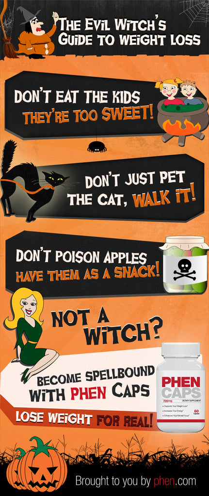 the evil witch's guide to weight loss infographics