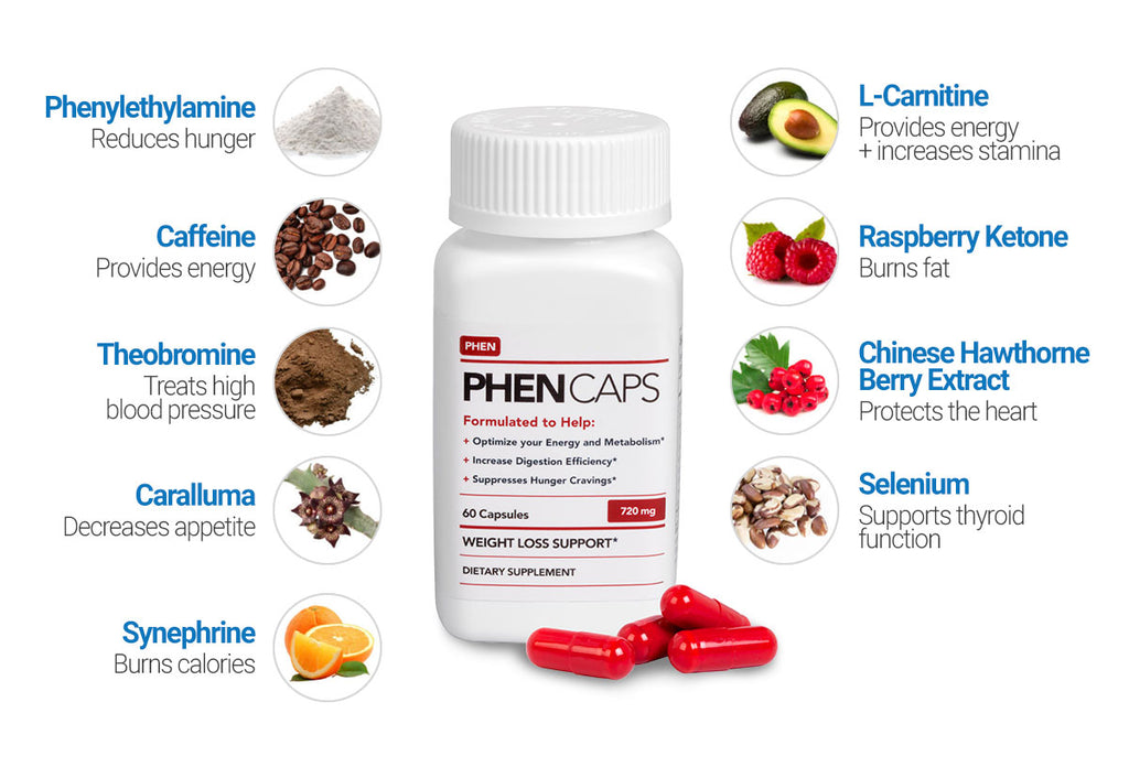 Phen Caps ingredients