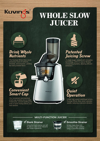 C7000S Kuvings Whole Slow Juicer