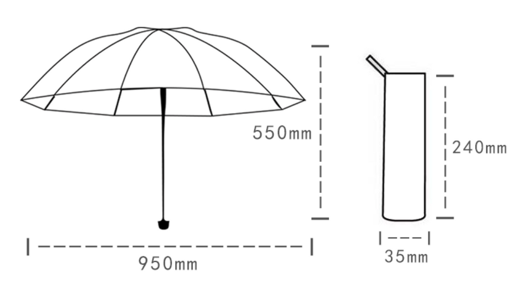 size of umbrella