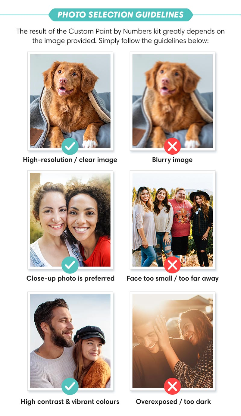Paint by Numbers Custom Photo Selection Guidelines
