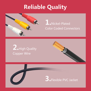 3.5mm to 3 RCA AV Cable 5FT
