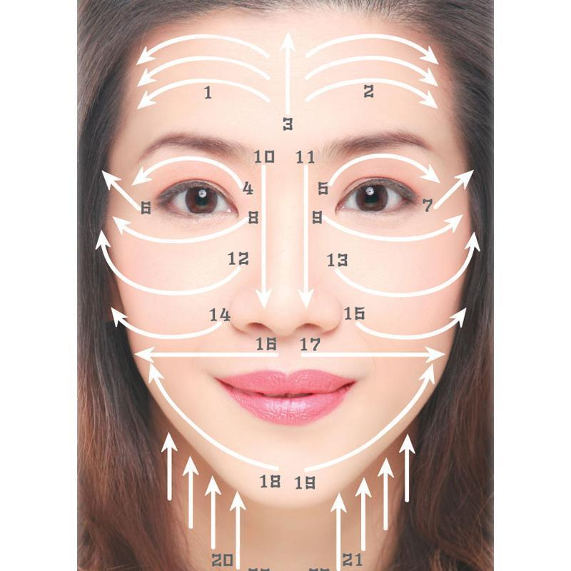 Gua Sha Facial & Neck Lifting Tool