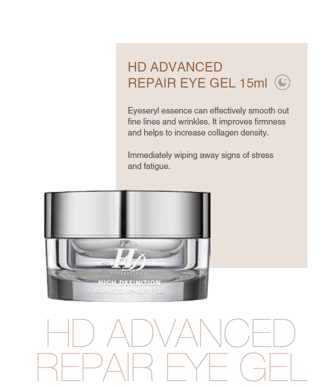 Advanced Repair Eye Gel