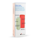 TendHer Perineal Cold Packs for Postpartum & Hemorrhoid Pain Relief