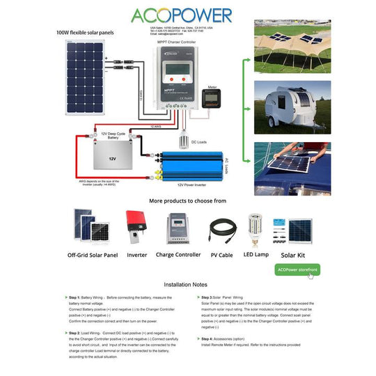 ACOPOWER 110W Thin-Film Flexible Solar Panel (HY-FL-110W)