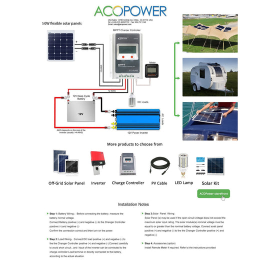 ACOPOWER 55W Thin-Film Flexible Solar Panel (HY-FL-55W)