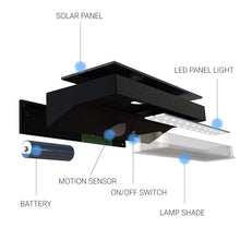 Load image into Gallery viewer, Solar Smart LED Wall Lamp-6W, Rectangle with PIR Sensor, (HY01WSRB)
