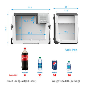 Acopower Portable Solar Fridge 42 Quarts / 40 Litres 2018, R40A