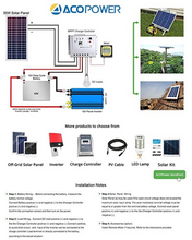Load image into Gallery viewer, ACOPOWER 35W 12V Polycrystalline Solar Panel (HY035-12P)