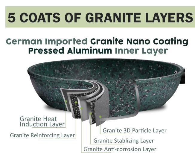 Non-stick Granite Rock Pan