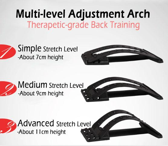 Magnetic Back Pain Corrector