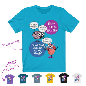 "How POTS Works T-Shirt, female pronoun (""If she's upright..."") (Unisex shirt)"