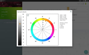 Smart Analysis / DNAphone for wine