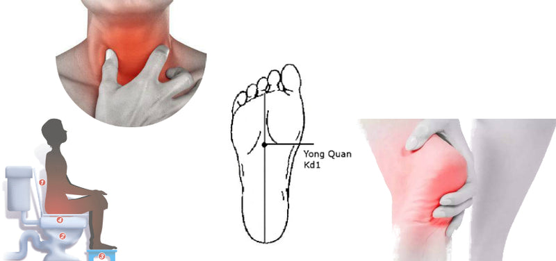 feet pain and acupuncture