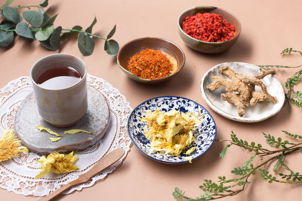 How We Measure the Effectiveness of TCM