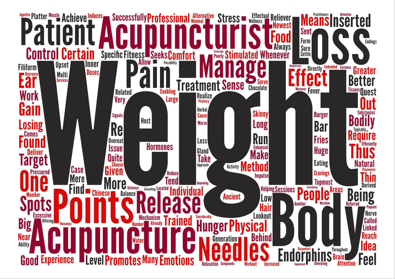 shop acupuncture needles for weight loss at lierre medical
