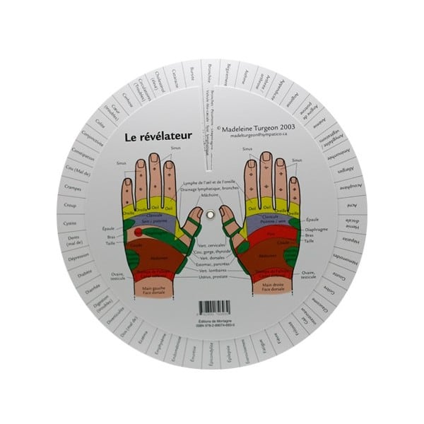 Hand Reflexology Wheel (French)