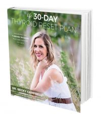 The 30-Day Thyroid Reset Plan – Book