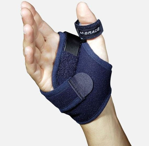 Hand And Finger Braces Goodmanmedical