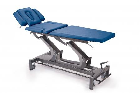 Montane Andes 7 Section Treatment Table