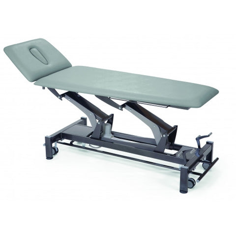 Montane Tatras 2 Section Treatment Table