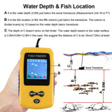 Handheld Fish Finder Portable Fishing Kayak Fishfinder Fish Depth Finder Fishing Gear with Sonar Transducer and LCD Display