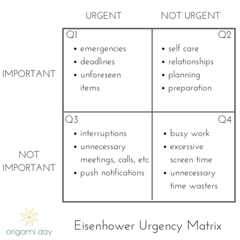 Eisenhower Urgency Matrix Graphic