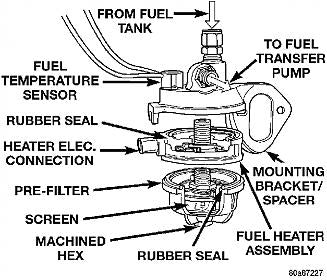 LarryB's Feed Line/Fuel Heater/Filter Eliminator Kit For