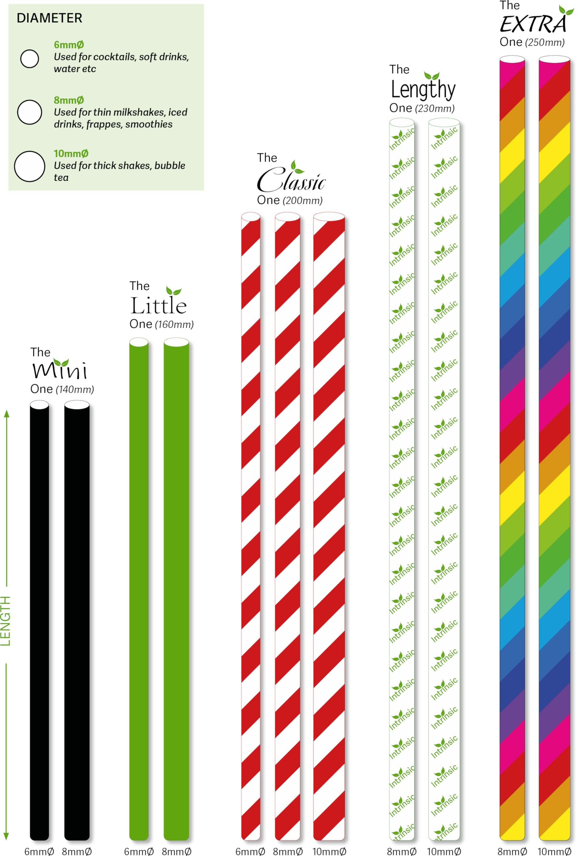 Paper Straw Guide