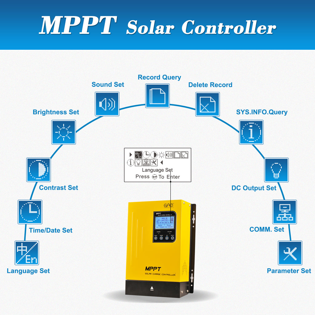 CAE 60A MPPT Solar Charge Controller DC 12V 24V 36V 48V Auto Battery Regulator