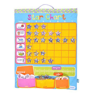 Fiesta Crafts UK- Star Chart-Fabric (英國Fiesta Crafts日常目標星星表布料版)