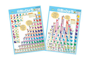 Kumon Toys Japan Easy Fraction Puzzle ( + 3 years) 日本公民數Kumon 分數拼圖遊戲
