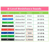 Resistance Band Sets for Sale