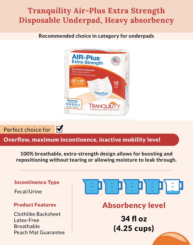 Tranquility Air-Plus Extra Strength Disposable Underpad, Heavy absorbency