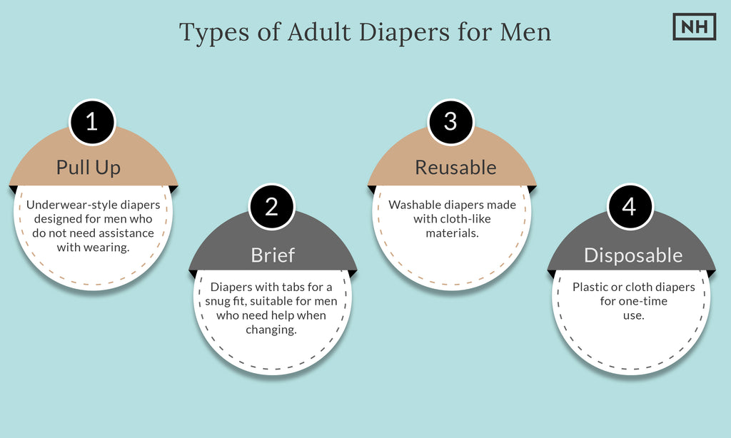 Adult diapers for men