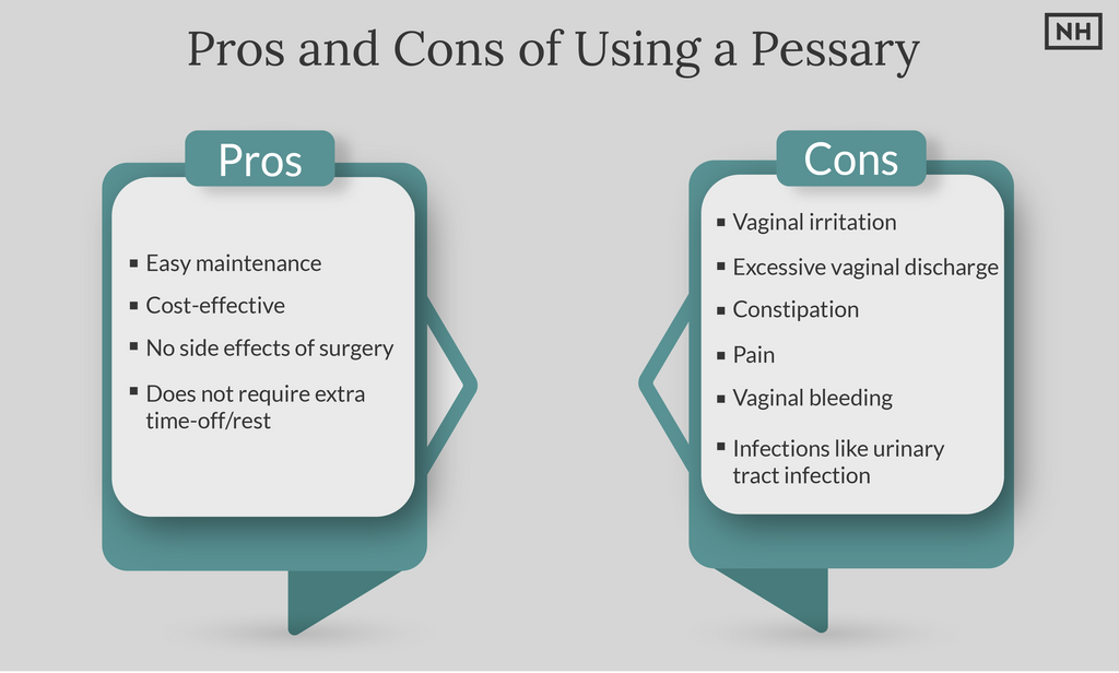 Pessary Pros and Cons