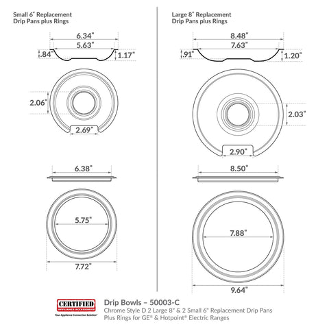 Style D/Type D drip pan plus ring dimensions