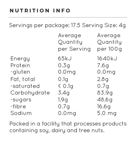 pink pitaya nutritional content