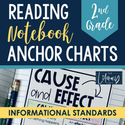 Reading Notebook Anchor Charts {Informational} 2nd Grade - Print + Digital