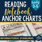 Reading Notebook Anchor Charts {Nonfiction}